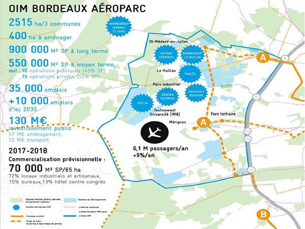400 ha de terrain sur Bordeaux-Aeroparc